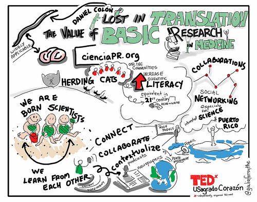 Lost in translation, the value of basic research in medicine by Daniel Colón